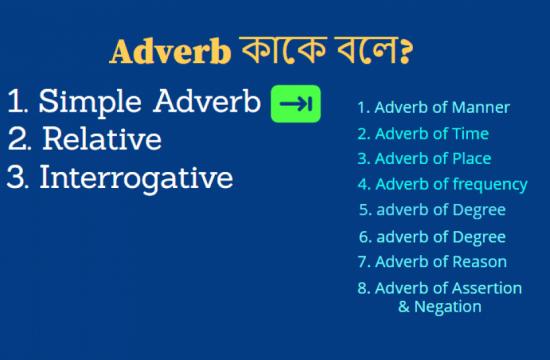 Adverb কাকে বলে? Adverb কত প্রকার ও কি কি?